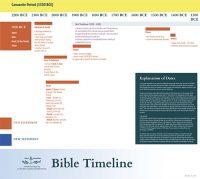 BibleTimelinePoster_Panel1